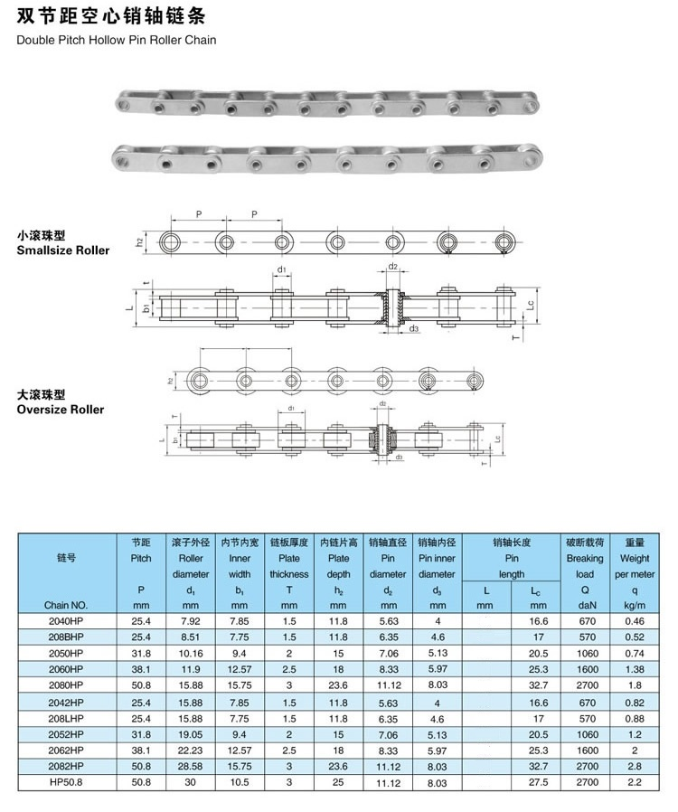 chain specification